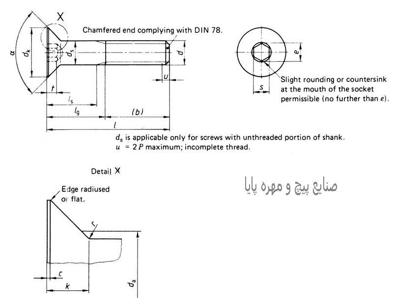 پیچ آلن سر خزینه DIN 7991 - تصویر