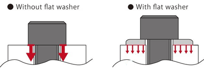 توزیع فشار توسط واشر تخت